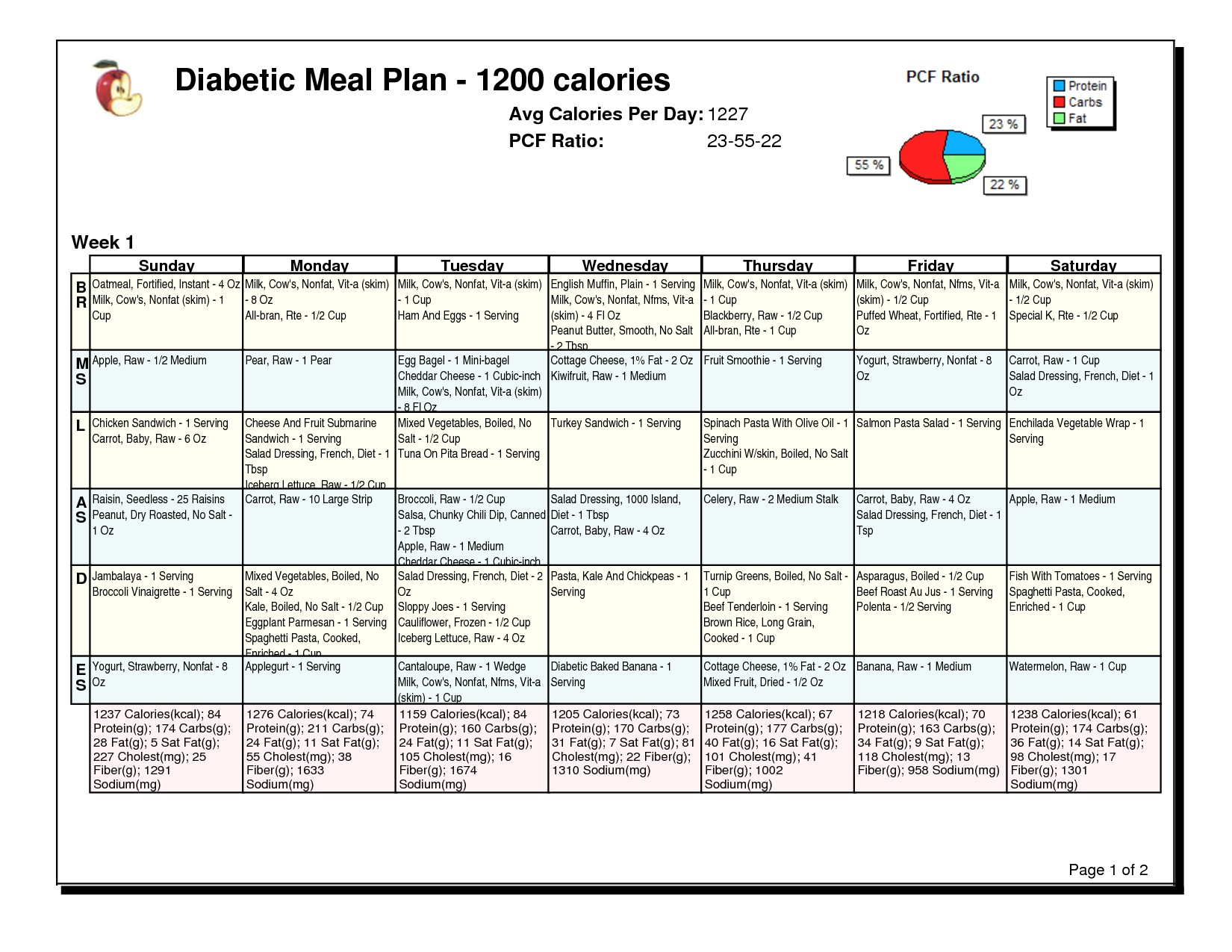 002 Meal Plan Template For Weight Loss Free Printable Plans Famous - Free Printable Meal Plans For Weight Loss