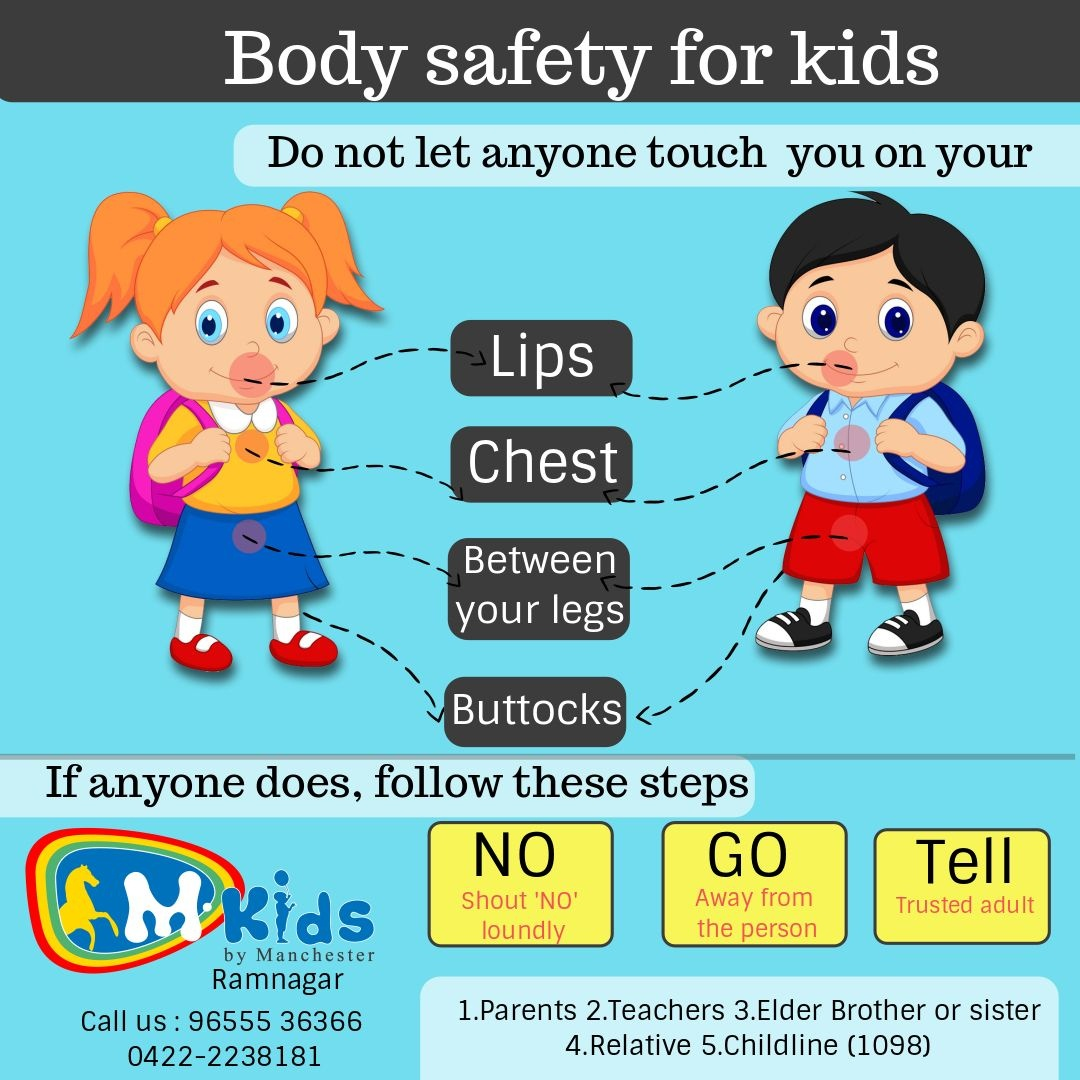 4 Body Safety Rules All Kids Need To Know. Teach Your Child To - Free Printable Good Touch Bad Touch Coloring Book