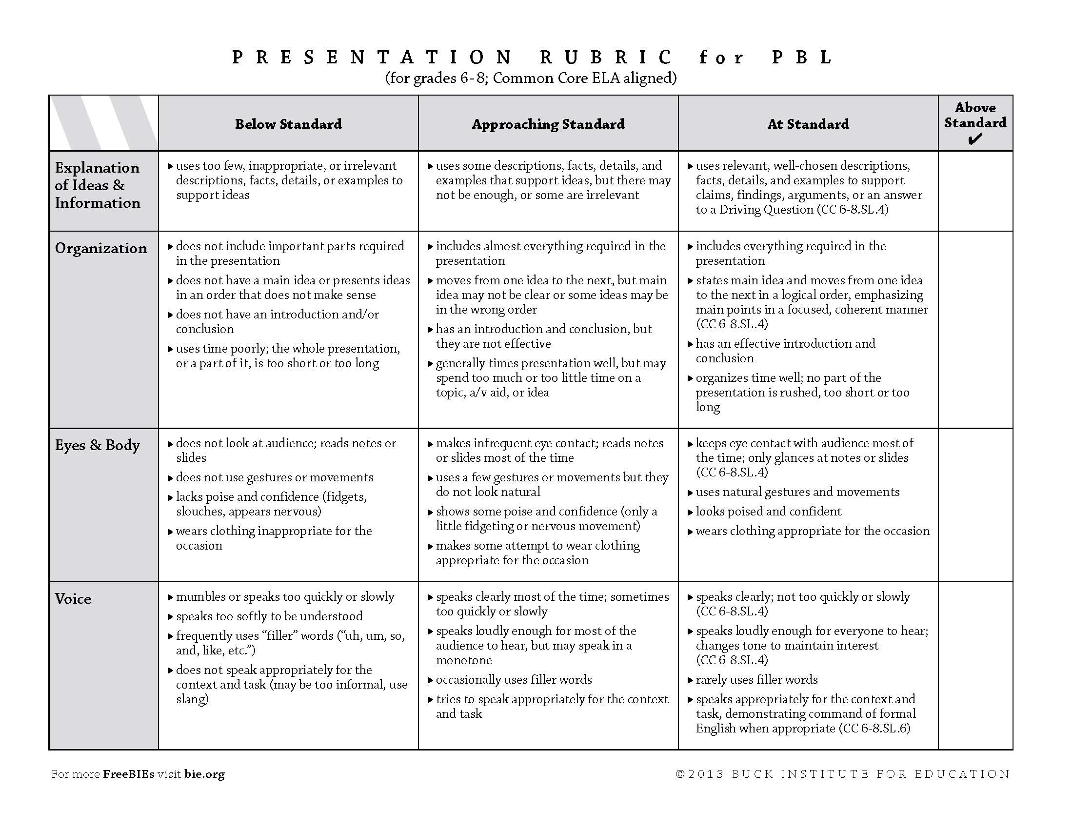 Assessment And Rubrics - Kathy Schrock's Guide To Everything - Free Printable Art Rubrics