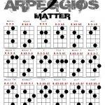 Bass Arpeggio Chart   | Guitar In 2019 | Bass Guitar Chords, Bass   Free Printable Bass Guitar Chord Chart