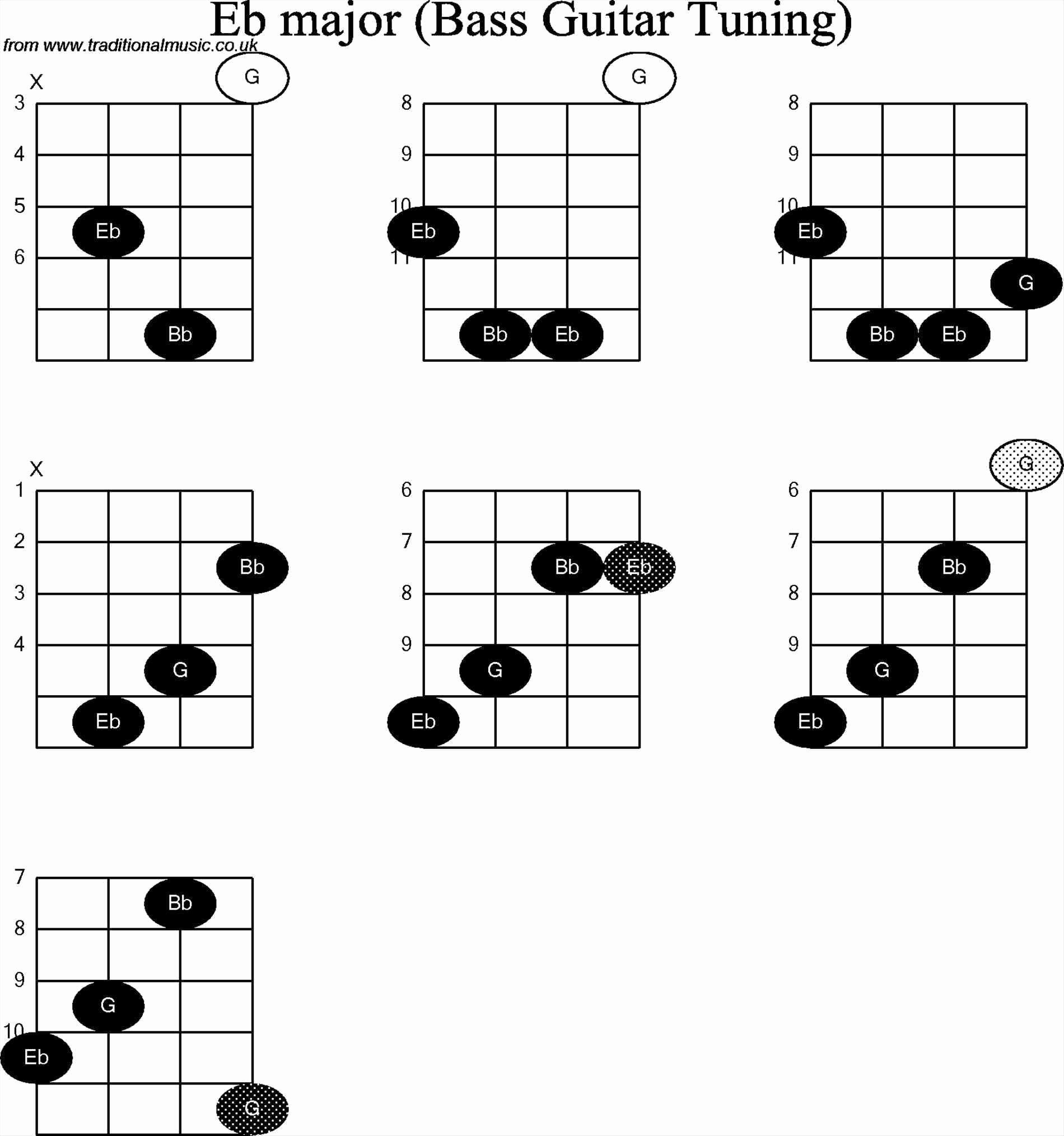 Bass Chords Chart | Accomplice Music - Free Printable Bass Guitar Chord Chart