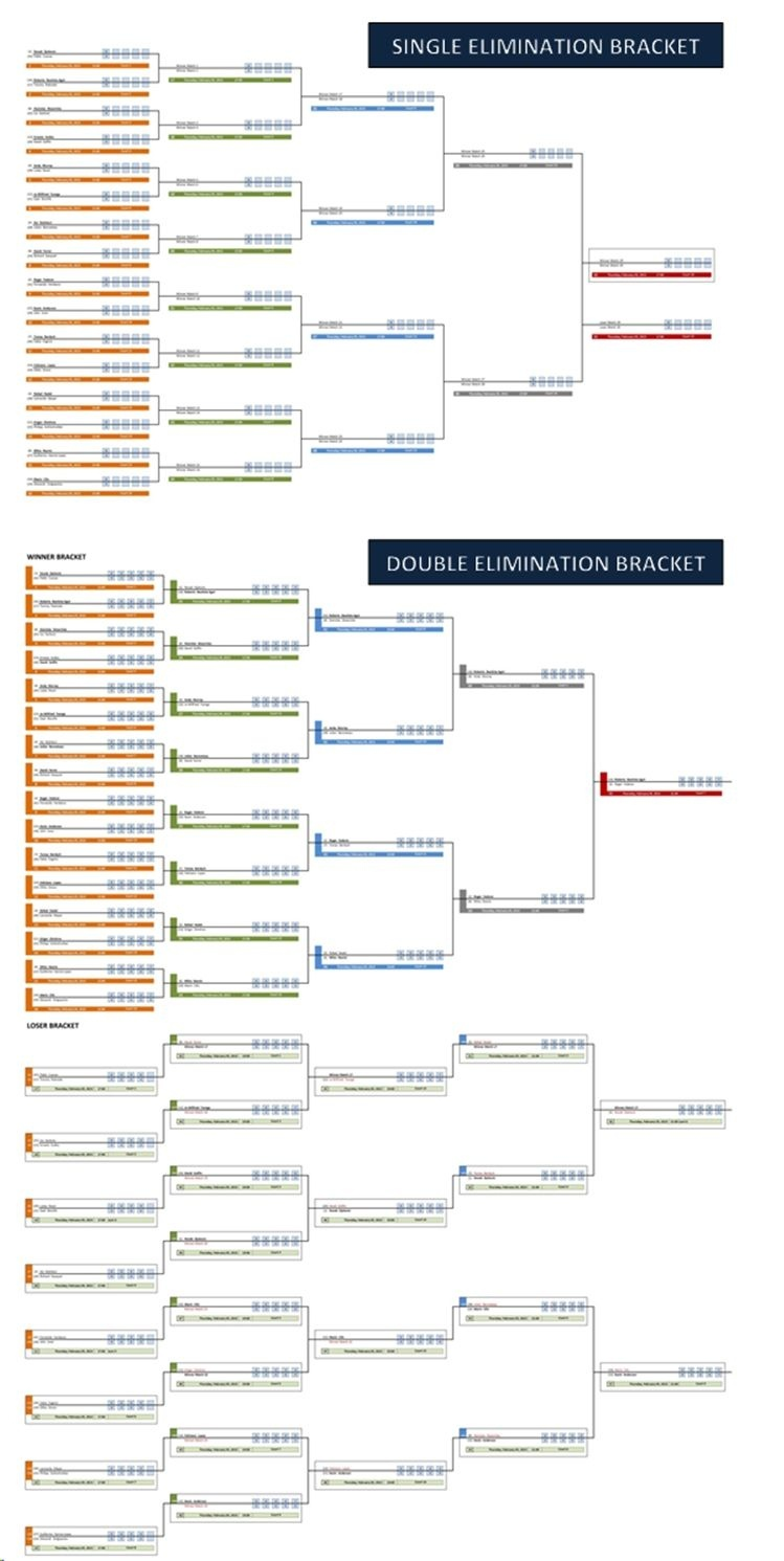 Download The Double Elimination Bracket Template From Vertex42 - Free Printable Wrestling Brackets