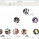 Family Tree Maker | Creately Family Tree Online | Creately   Family Tree Maker Free Printable