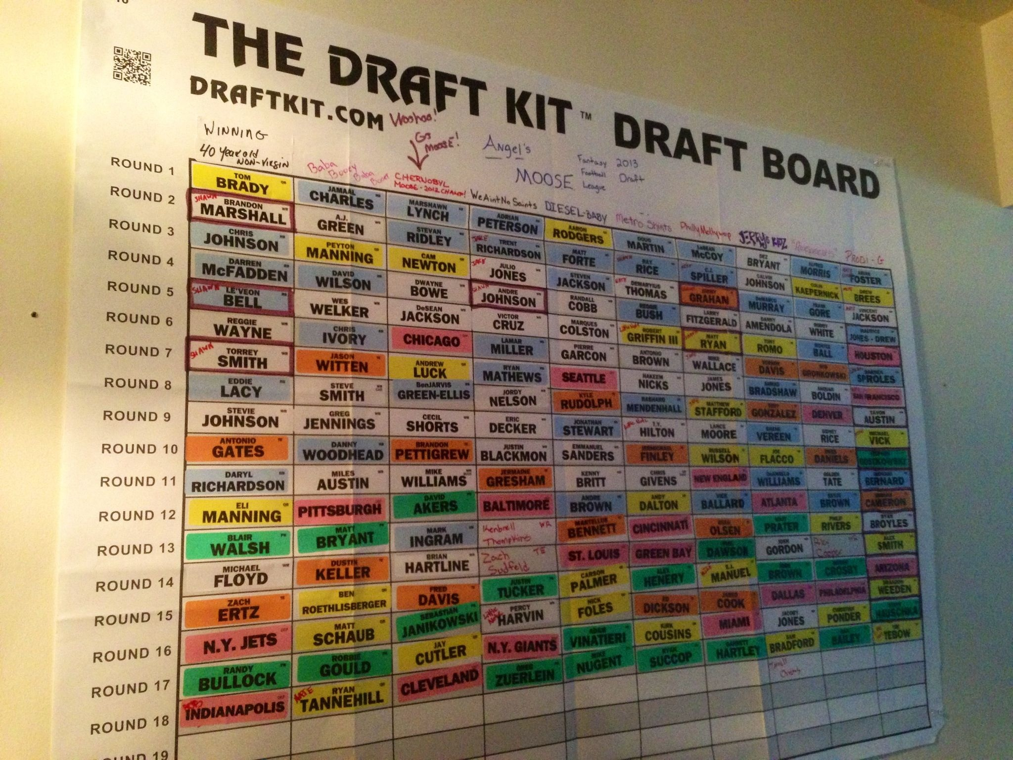 Fantasy Football Draft Board   Cool Stuff!   Draft Fantasy Football - Free Fantasy Football Draft Kit Printable