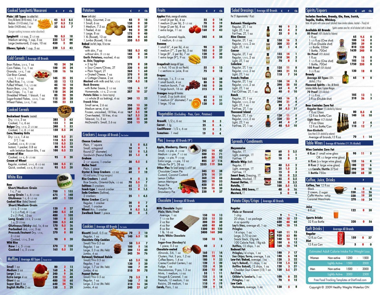 Food Calorie List Printable   Room Surf - Free Printable Calorie Chart