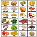 Food Printable Flashcards With Real Food   Food   Food Flashcards   Free Printable Picture Dictionary For Kids