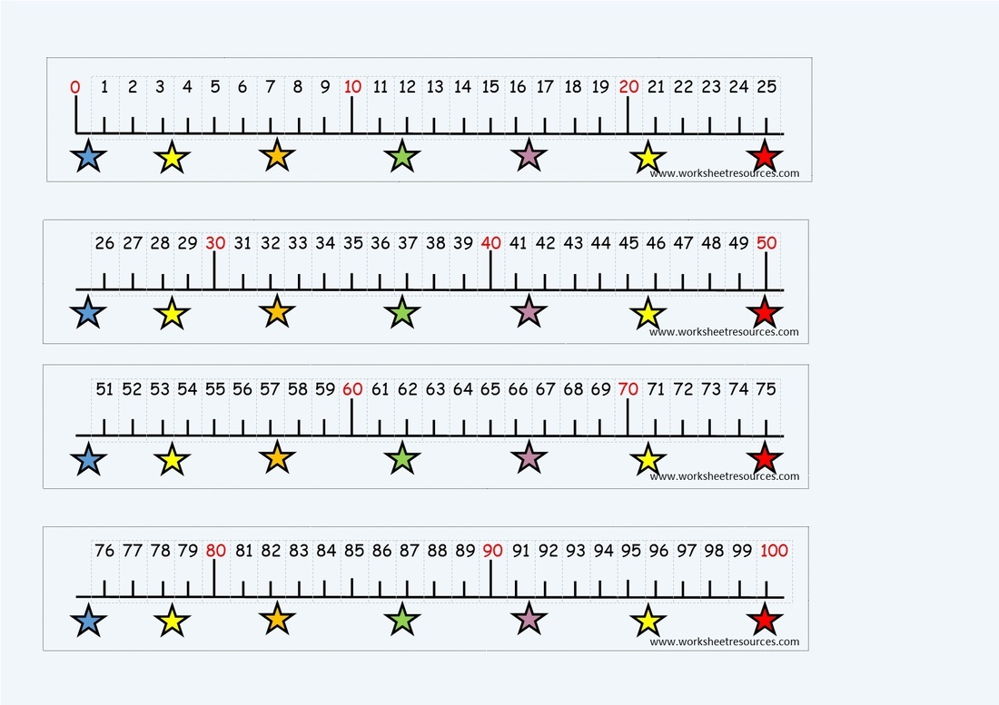Free Classroom Resources - Free Printable Number Line