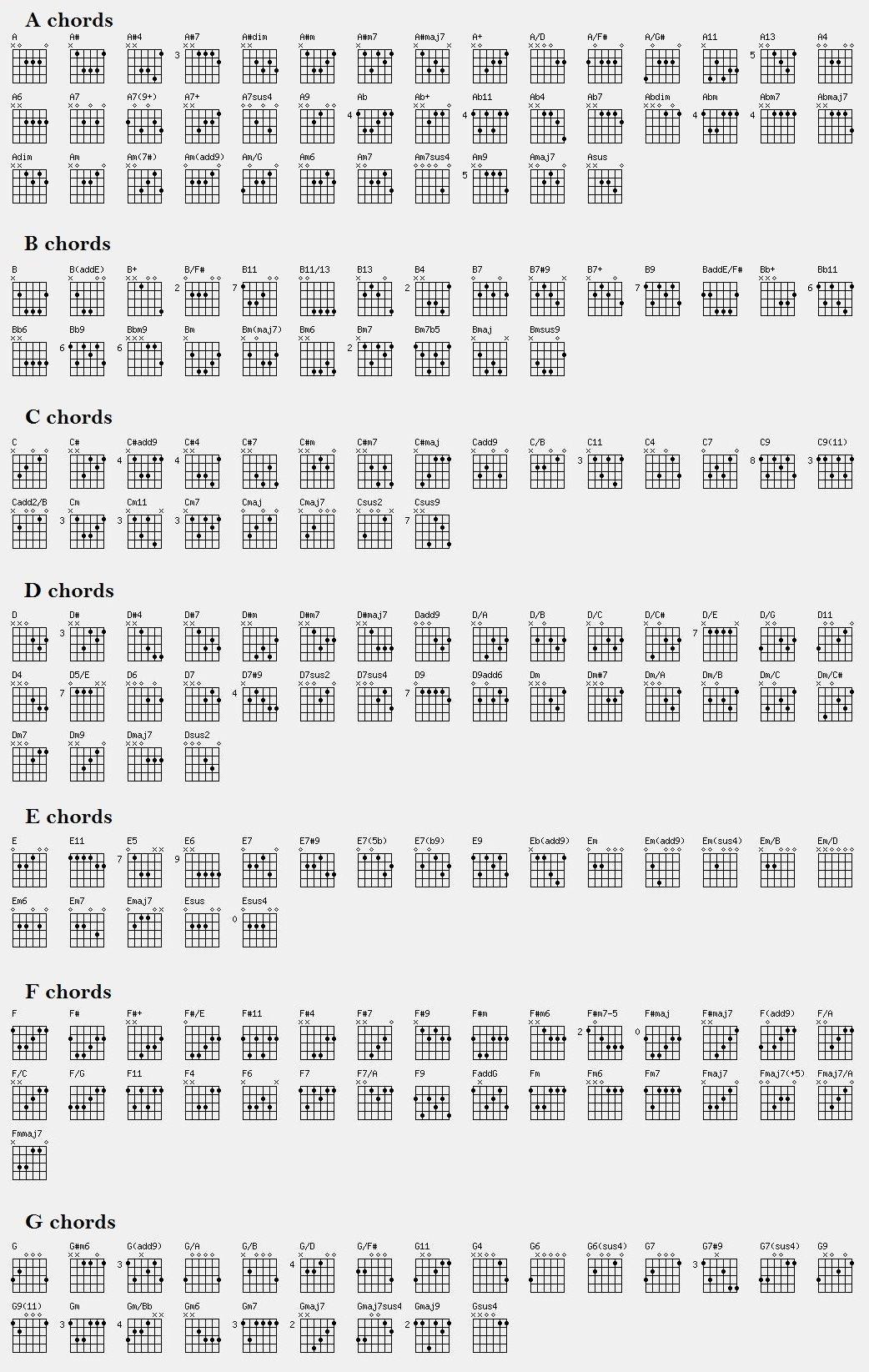 Free Printable Guitar Chord Chart | Guitar Chords Chart - Printable - Free Printable Bass Guitar Chord Chart