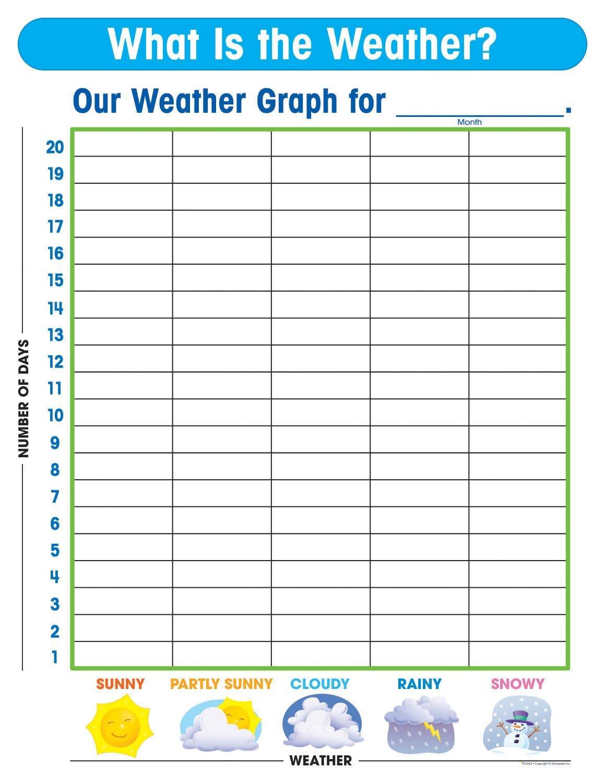 Free Printable Weather Graphs For Kindergarten - Free Printable Birthday Graph