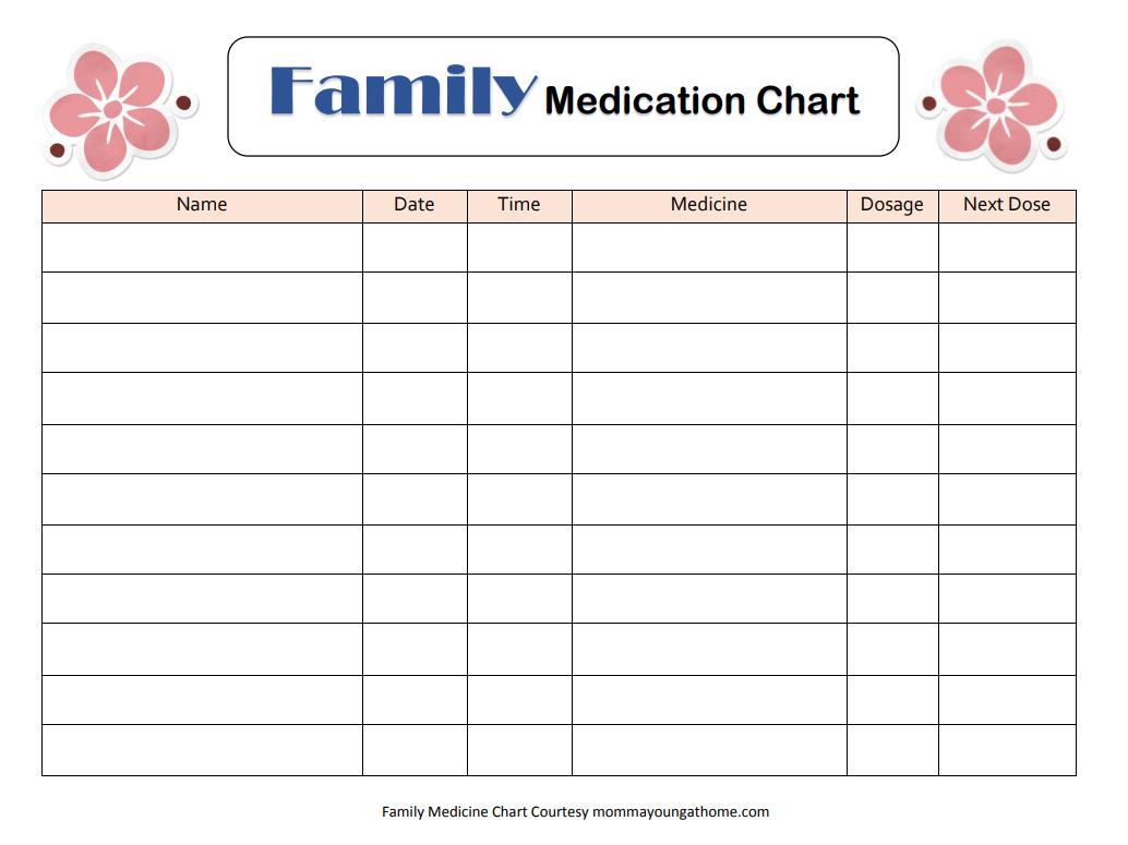 Free Printables: Family Medication Chart - Medication Chart Printable Free