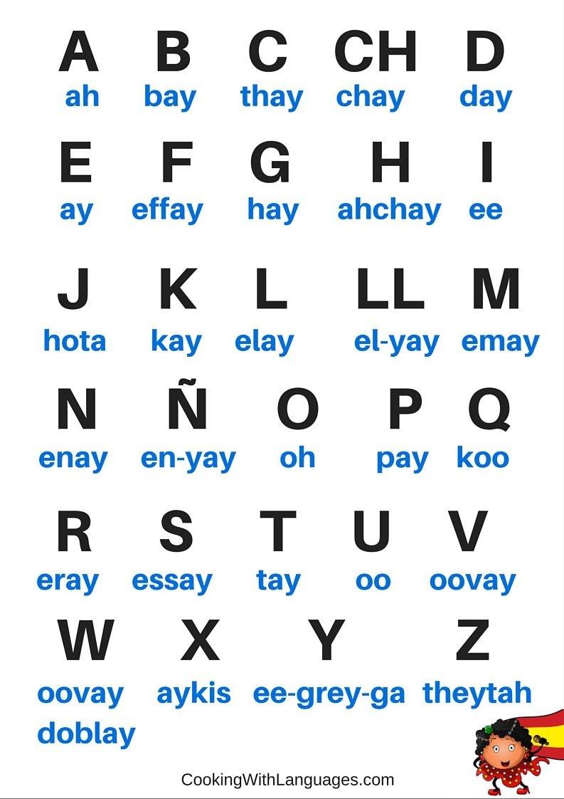 Free Spanish Printables. Free English Printables. | Spanish Learning - Spanish Alphabet Flashcards Free Printable