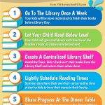 Free Summer Reading Printables & 100 Book Challenge   Ihn Reading - Free Printable Reading Recovery Books