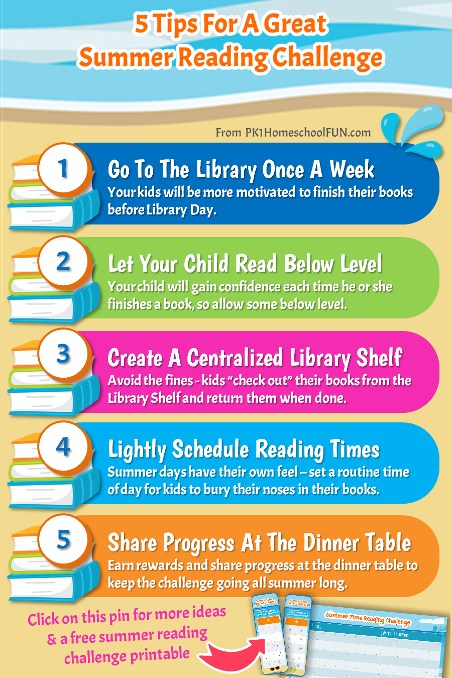 Free Summer Reading Printables & 100 Book Challenge | Ihn Reading - Free Printable Reading Recovery Books