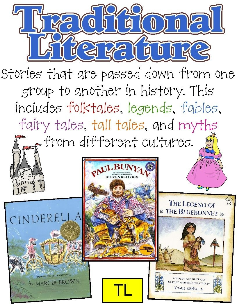 Genre Posters. Traditional (Folktale, Fable, Fairytale, Tall Tale - Genre Posters Free Printable