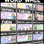 Genre Word Wall ~ 28 Reading Genre Posters, Word Wall Cards Or   Genre Posters Free Printable