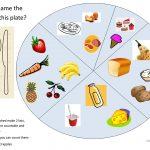 Healthy Eating (Eat Well Plate) Worksheet – Free Esl Printable – Free Printable Healthy Eating Worksheets