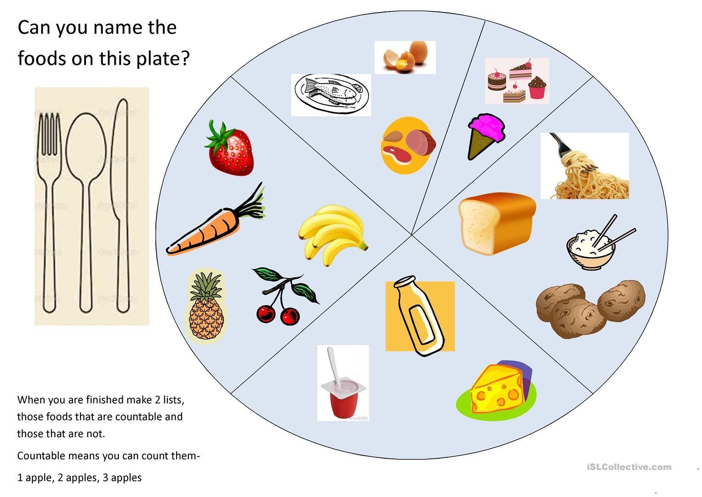 Healthy Eating (Eat Well Plate) Worksheet - Free Esl Printable - Free Printable Healthy Eating Worksheets