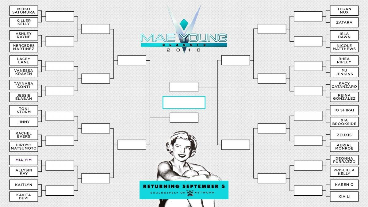 Here Is The Official Bracket For The 2018 Mae Young Classic, Which - Free Printable Wrestling Brackets