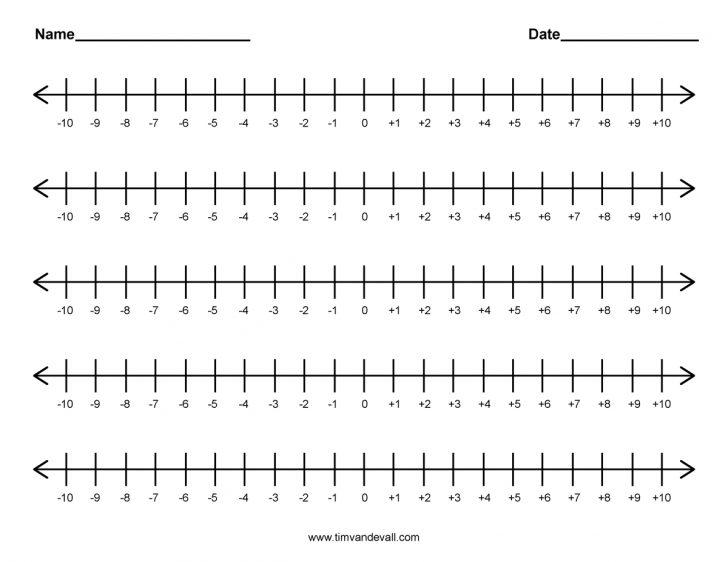 Free Printable Number Line