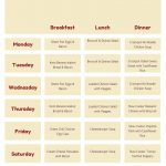 Keto Diet Meal Plan + Printable Meal Plan   Free Printable Meal Plans For Weight Loss