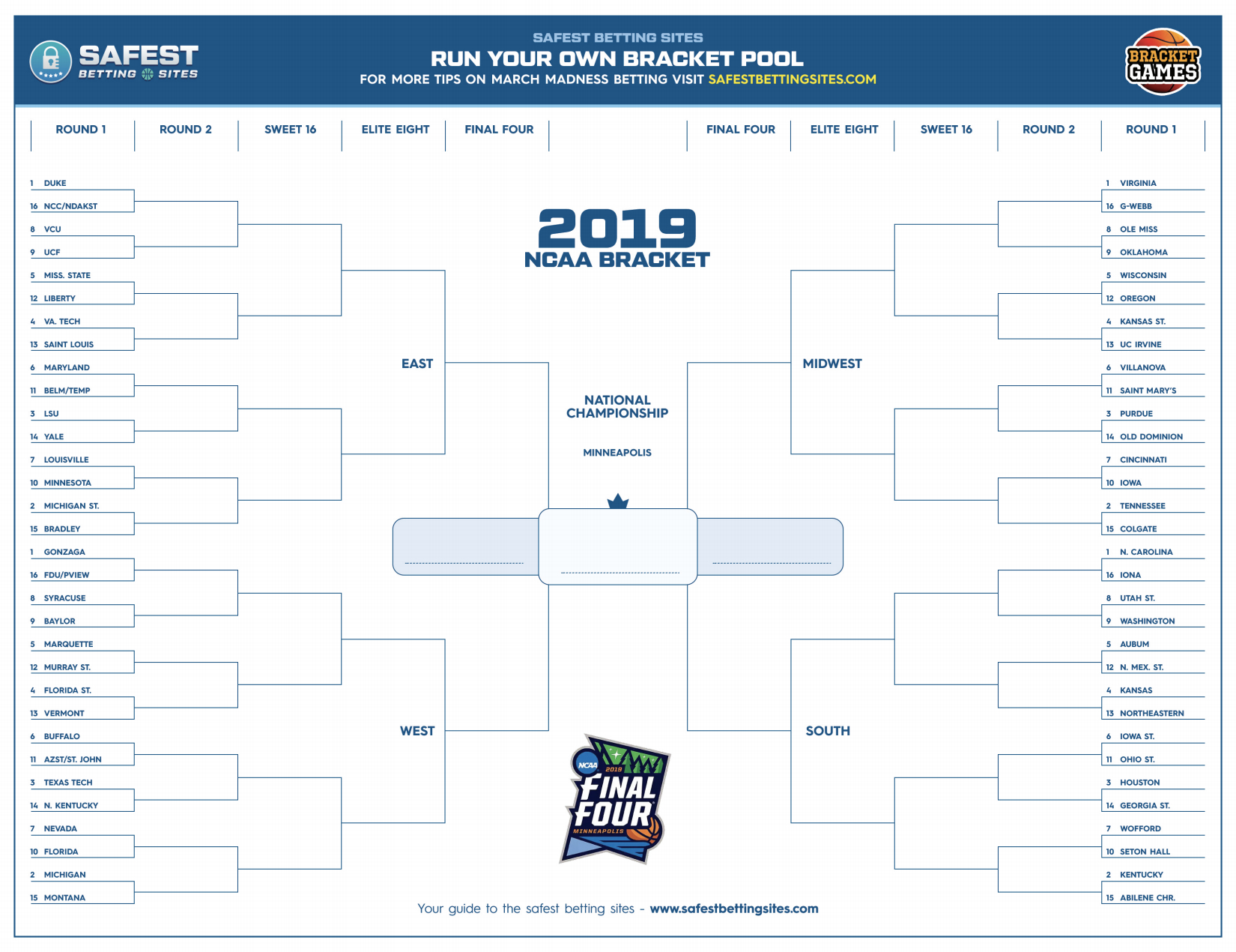 March Madness 2019 Bracket Template (Free Printable Pdf) - Free Printable Brackets
