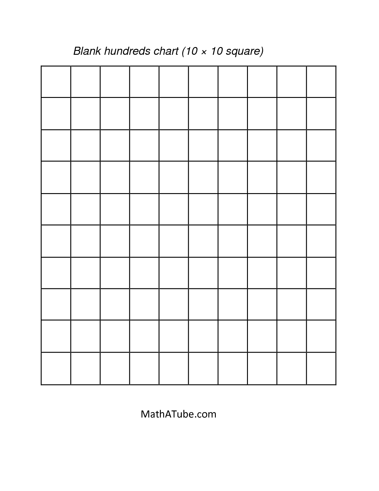 Math : Blank Hundreds Chart Blank Hundreds Chart 1-120. Free Blank - Free Printable Hundreds Grid