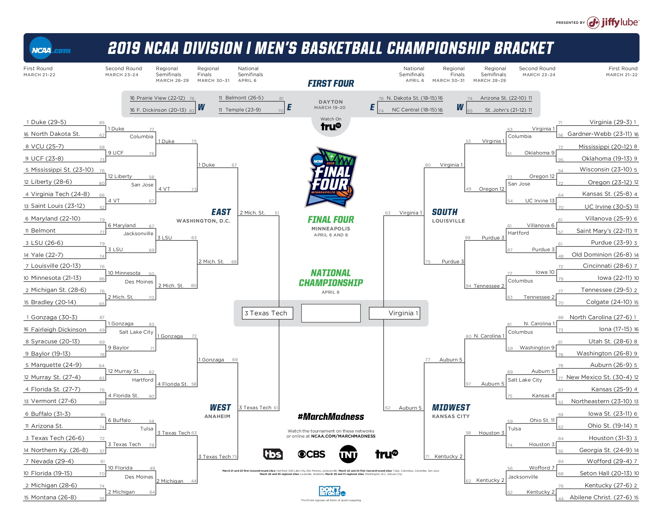 Ncaa Bracket 2019: Printable March Madness Bracket .pdf | Ncaa - Free Printable Wrestling Brackets