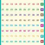 Number Chart 1 100 | Khumo | 100 Number Chart, Numbers 1 100, 100   Free Printable Number Chart 1 100