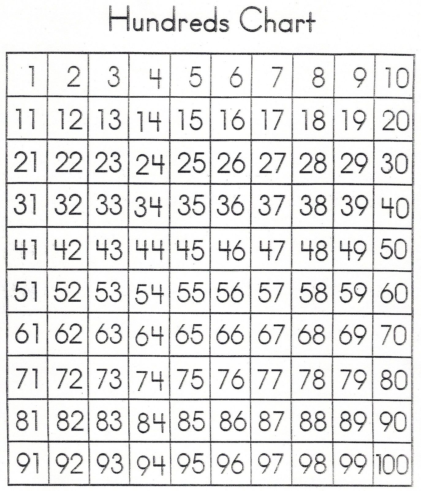 Number Sheet 1-100 To Print | Math Worksheets For Kids | 100 Number - Free Printable Number Chart 1 100