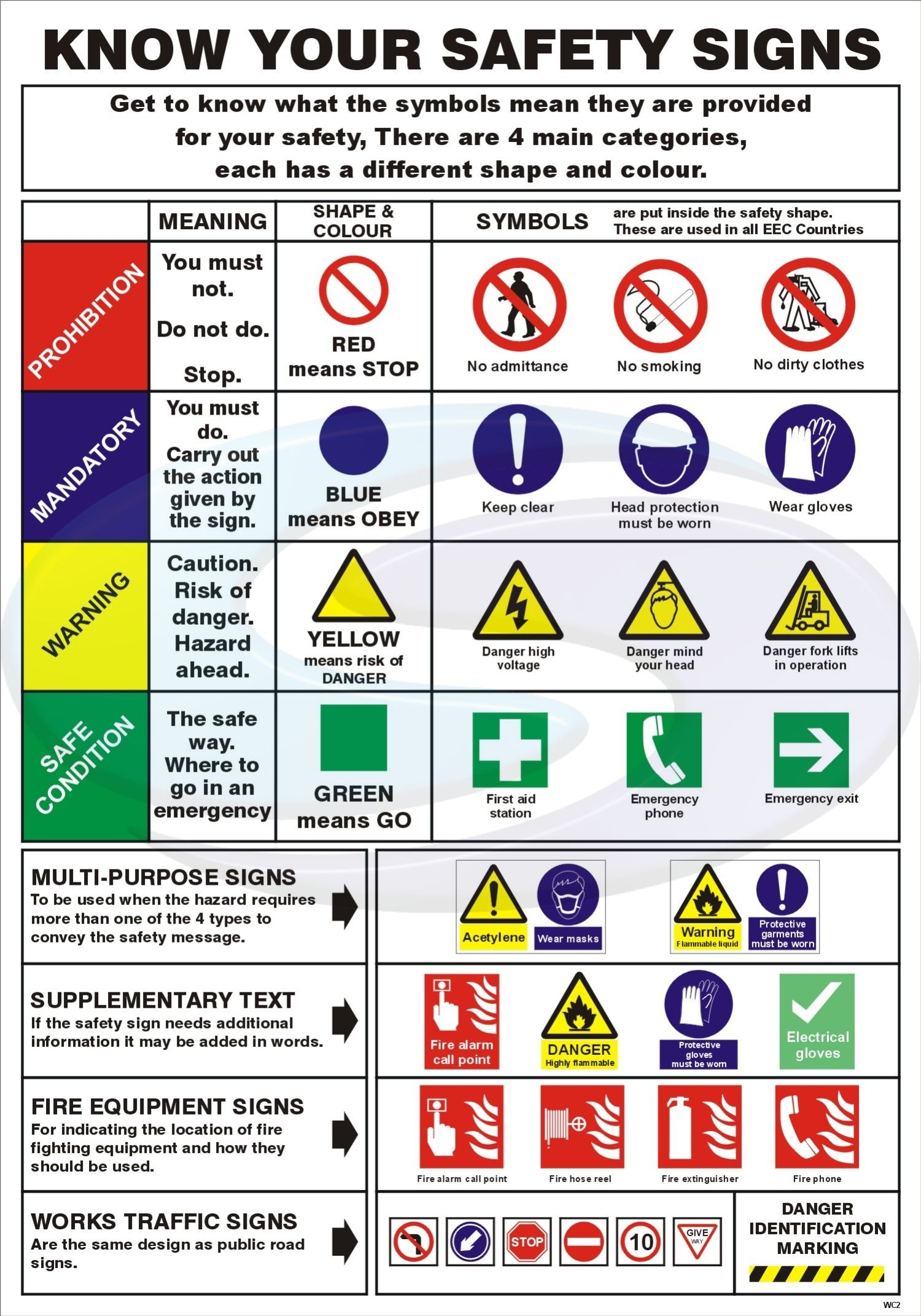 Pincharles Dumancas On Construction | Safety Signs, Symbols - Free Printable Health And Safety Signs