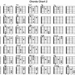 Printable Guitar Chord Chart | Accomplice Music   Free Printable Bass Guitar Chord Chart