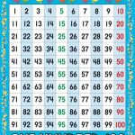 Printable Number Chart 1 100 | Activity Shelter   Free Printable Number Chart 1 100