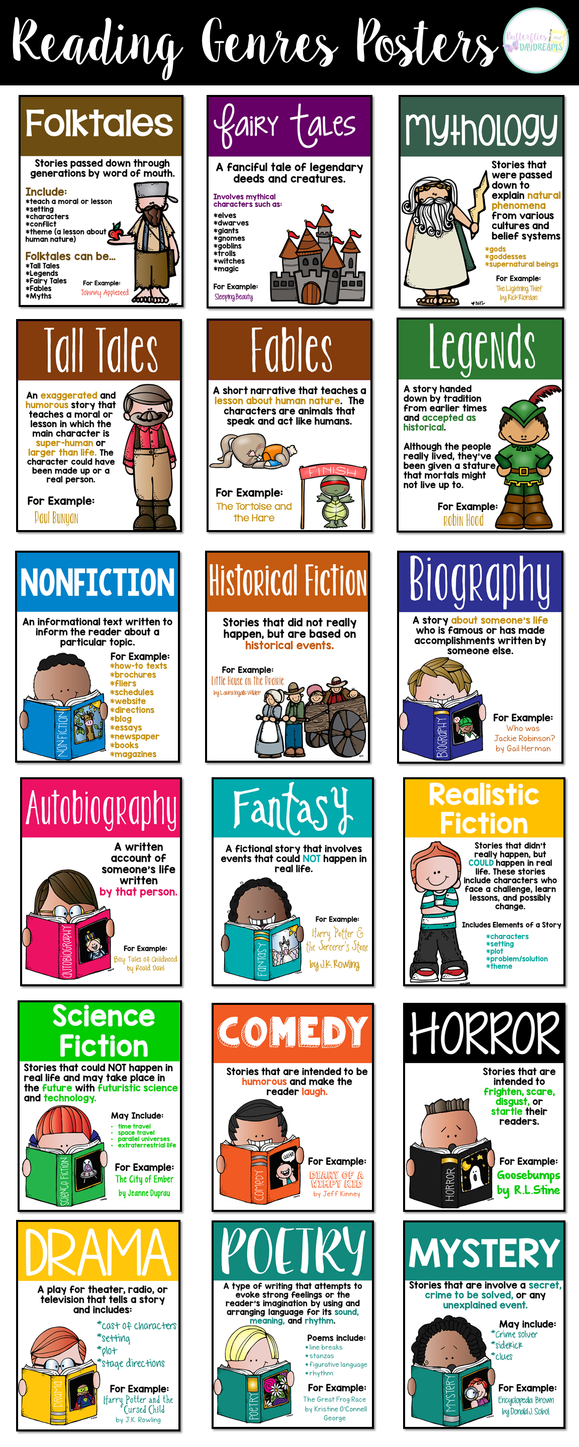 Reading Genres Posters | Wonderful World Of First Grade ✨ | Reading - Genre Posters Free Printable