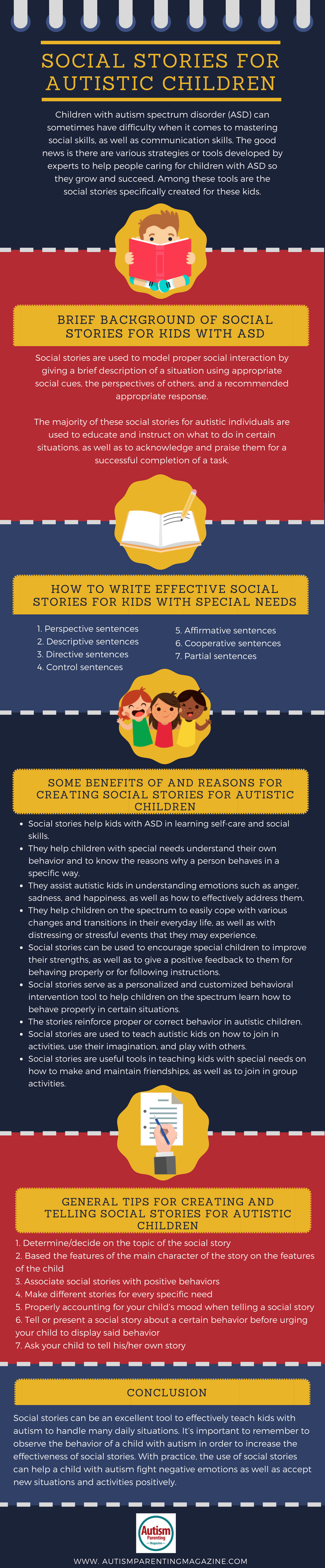 Social Stories For Autistic Children - Autism Parenting Magazine - Free Printable Social Stories For Kids