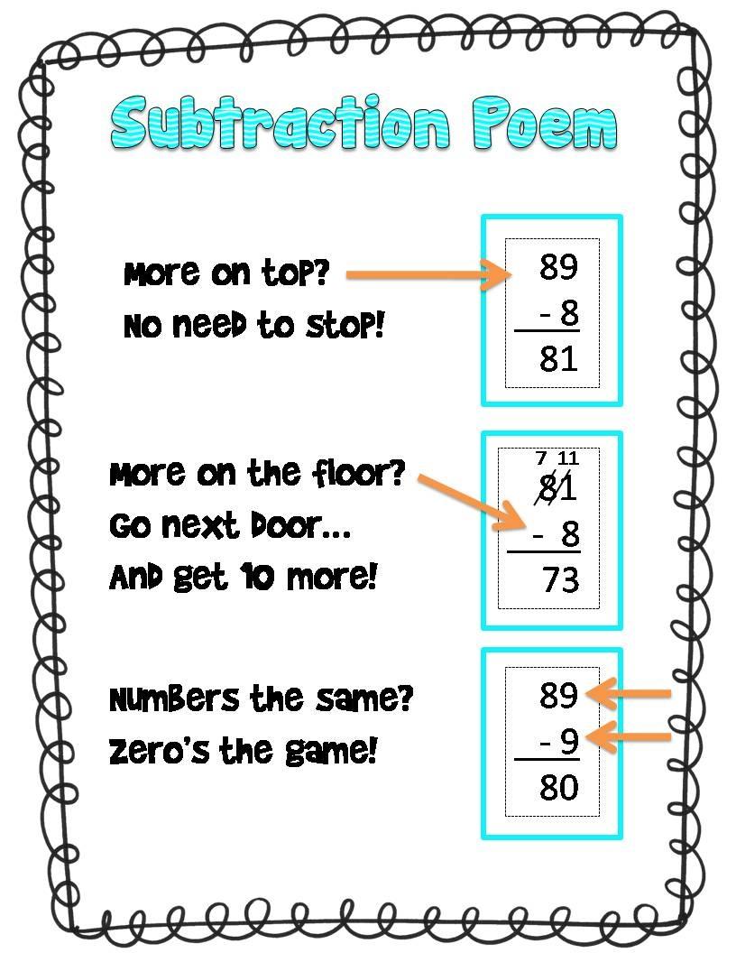 Subtraction Poem Freebie | Fun In Room 4B - Free Printable Poetry Posters