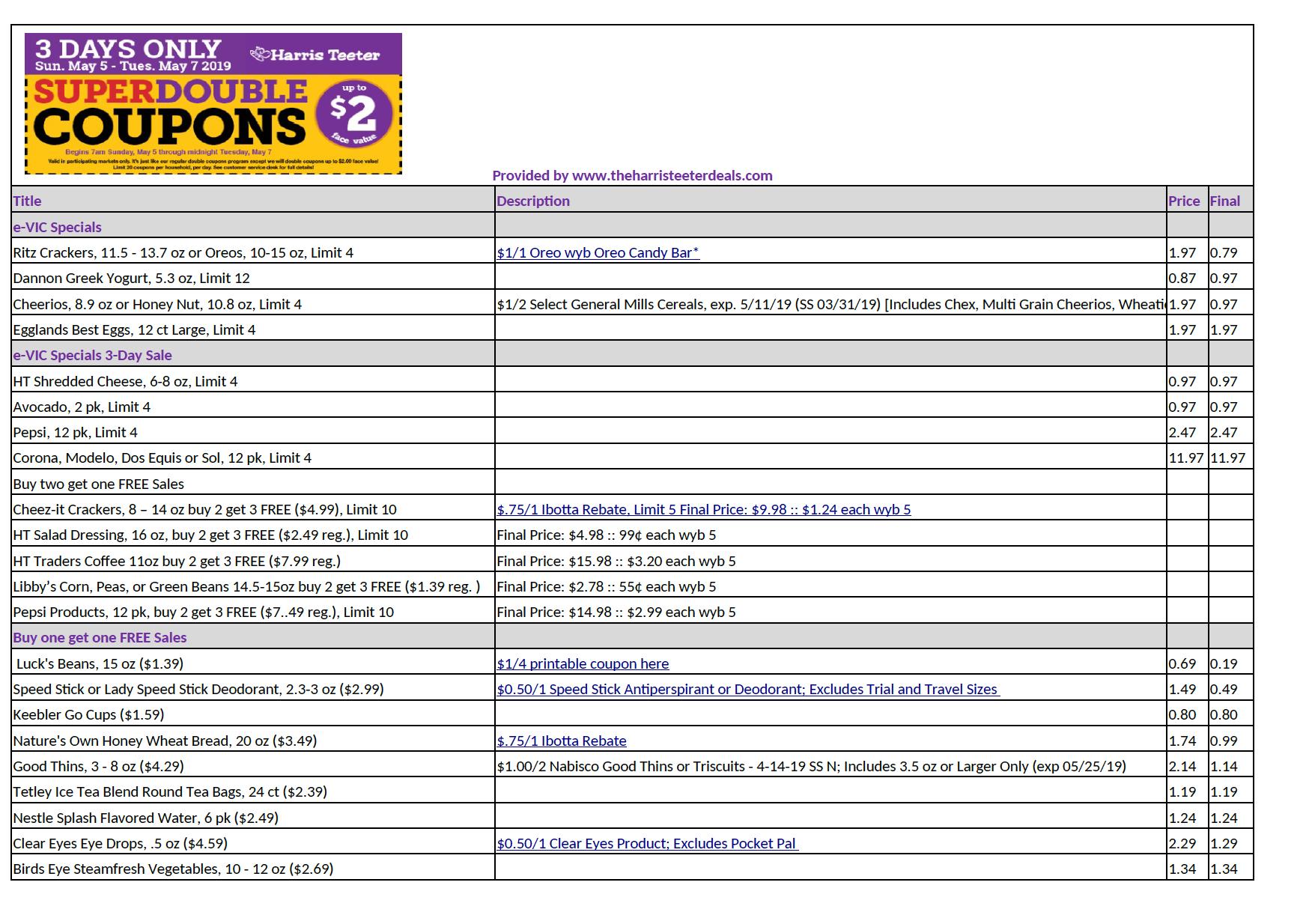 Super Doubles Spreadsheet - The Harris Teeter Deals - Free Printable Coupon Spreadsheet