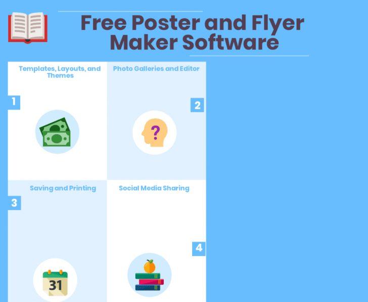 Free Printable Poster Maker