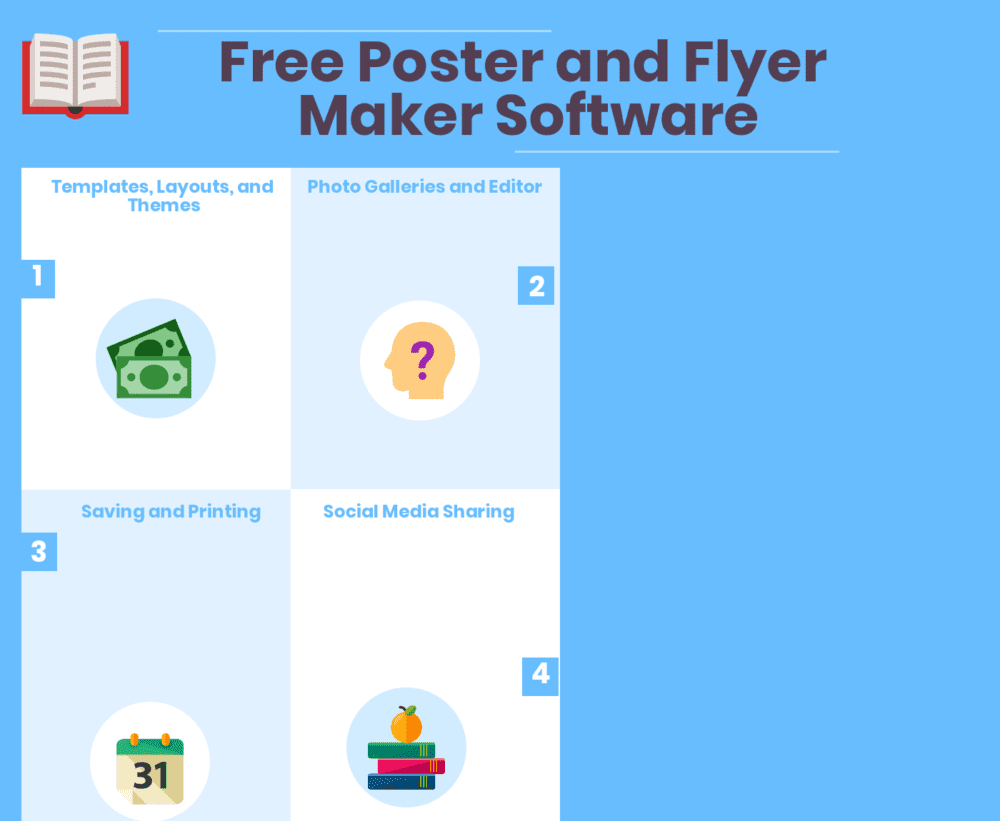 Top 6 Free Poster And Flyer Maker Software - Compare Reviews - Free Printable Poster Maker
