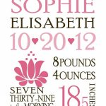 002 Free Birth Announcements Templates Template Ideas Phenomenal Diy   Free Birth Announcements Printable