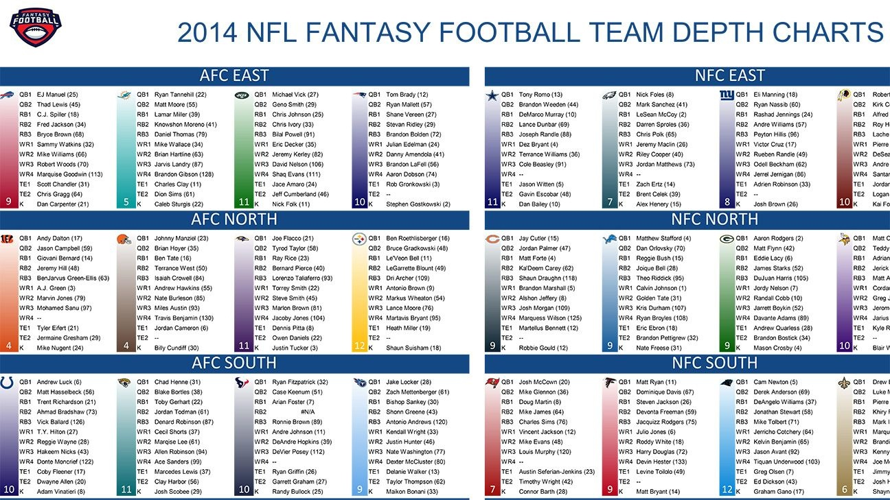 2014 Fantasy Football Cheat Sheets Player Rankings Draft Board - Free Printable Fantasy Football Cheat Sheets