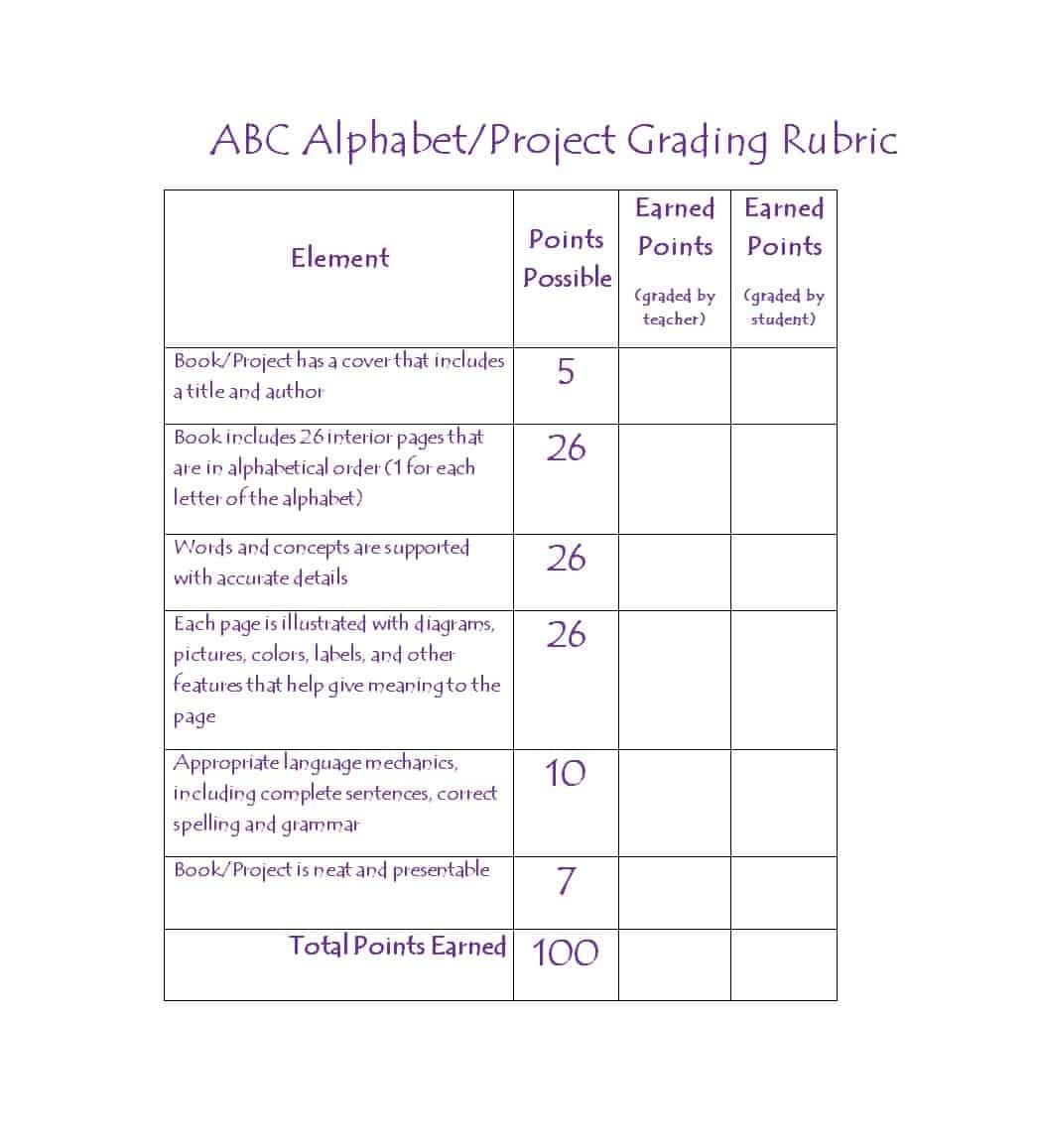 46 Editable Rubric Templates (Word Format) ᐅ Template Lab - Free Printable Blank Rubrics