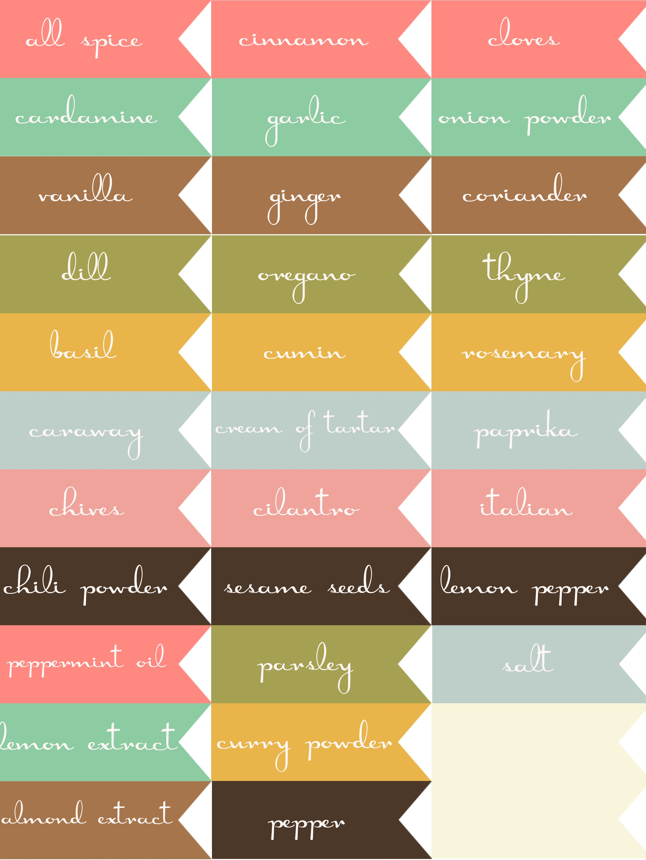 Awesome Free Printable Jar Label Templates | Www.pantry-Magic - Free Printable File Labels