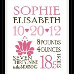 Baby's Birth Announcement  Printable Template For Boy Or Girl   Free Birth Announcements Printable