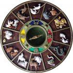 Chinese Zodiac   Wikipedia   Free Printable Chinese Zodiac Wheel