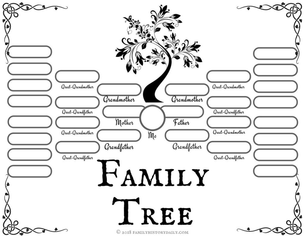 Coloring ~ Bw Family Tree Printable History Daily Template With - Free Printable Family Tree Template