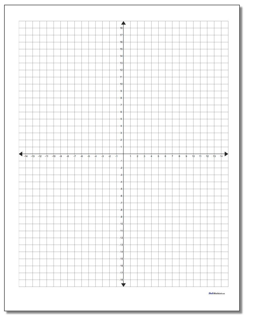 Coordinate Plane - Free Printable Coordinate Grid Worksheets