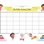 Dora The Explorer Potty Training Chart | Potty Training Concepts   Free Printable Potty Charts
