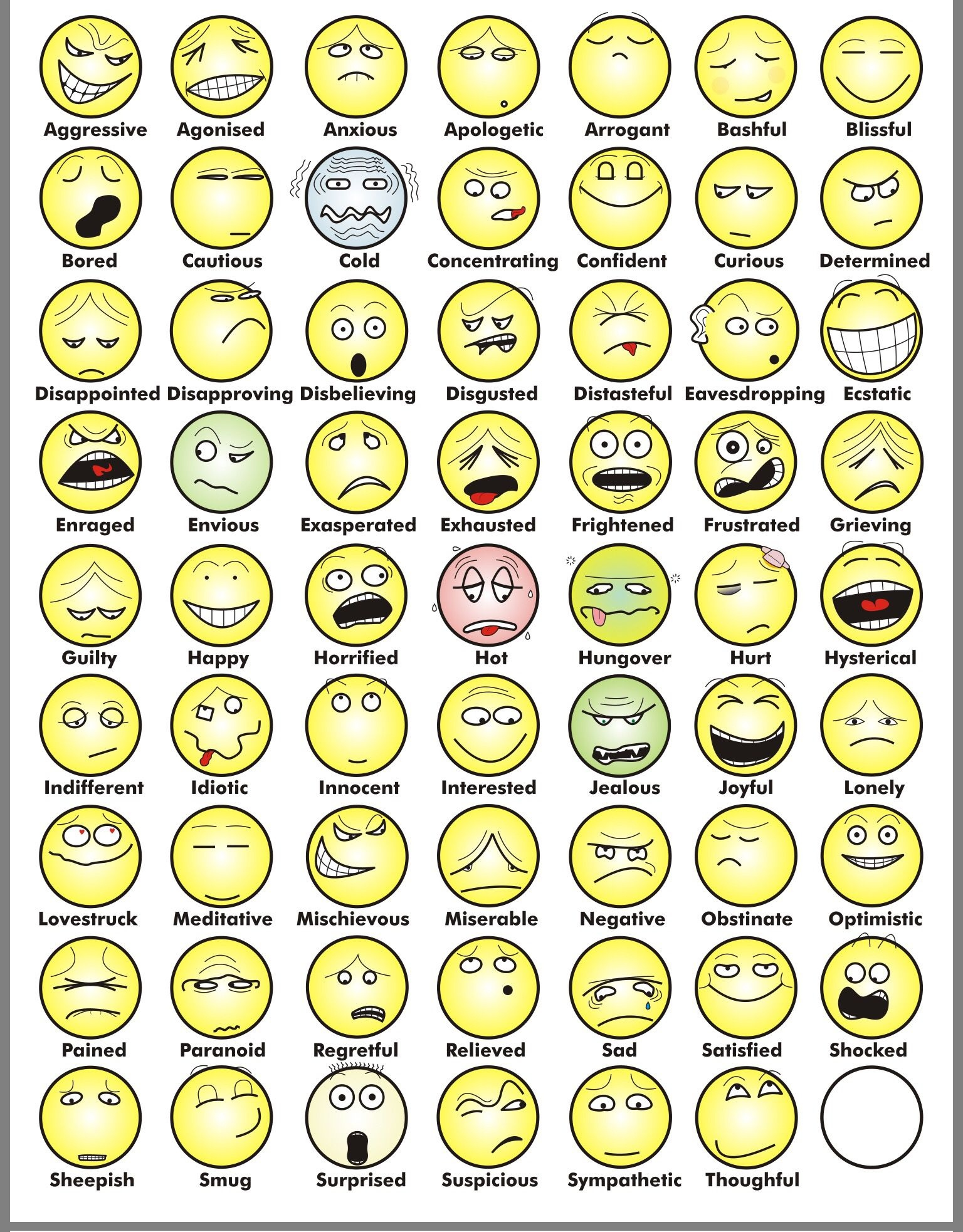 Feelings Emotions Faces - Free Printable | Video Production Study - Free Printable Pictures Of Emotions