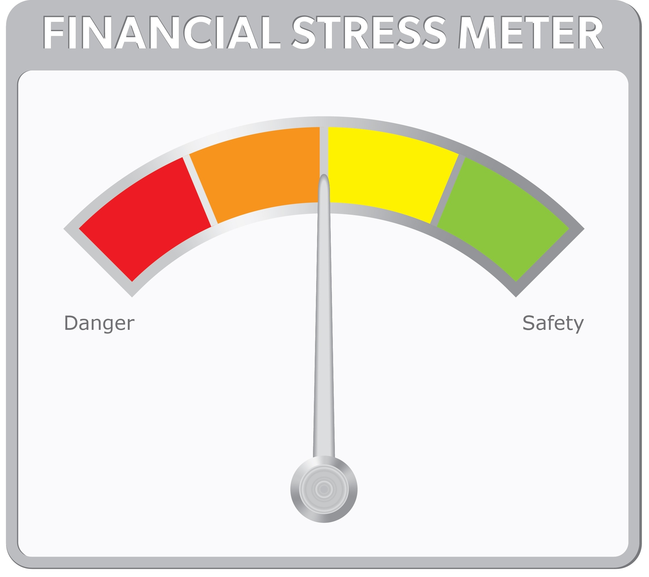 Financial Stress Test - Free Printable Stress Test