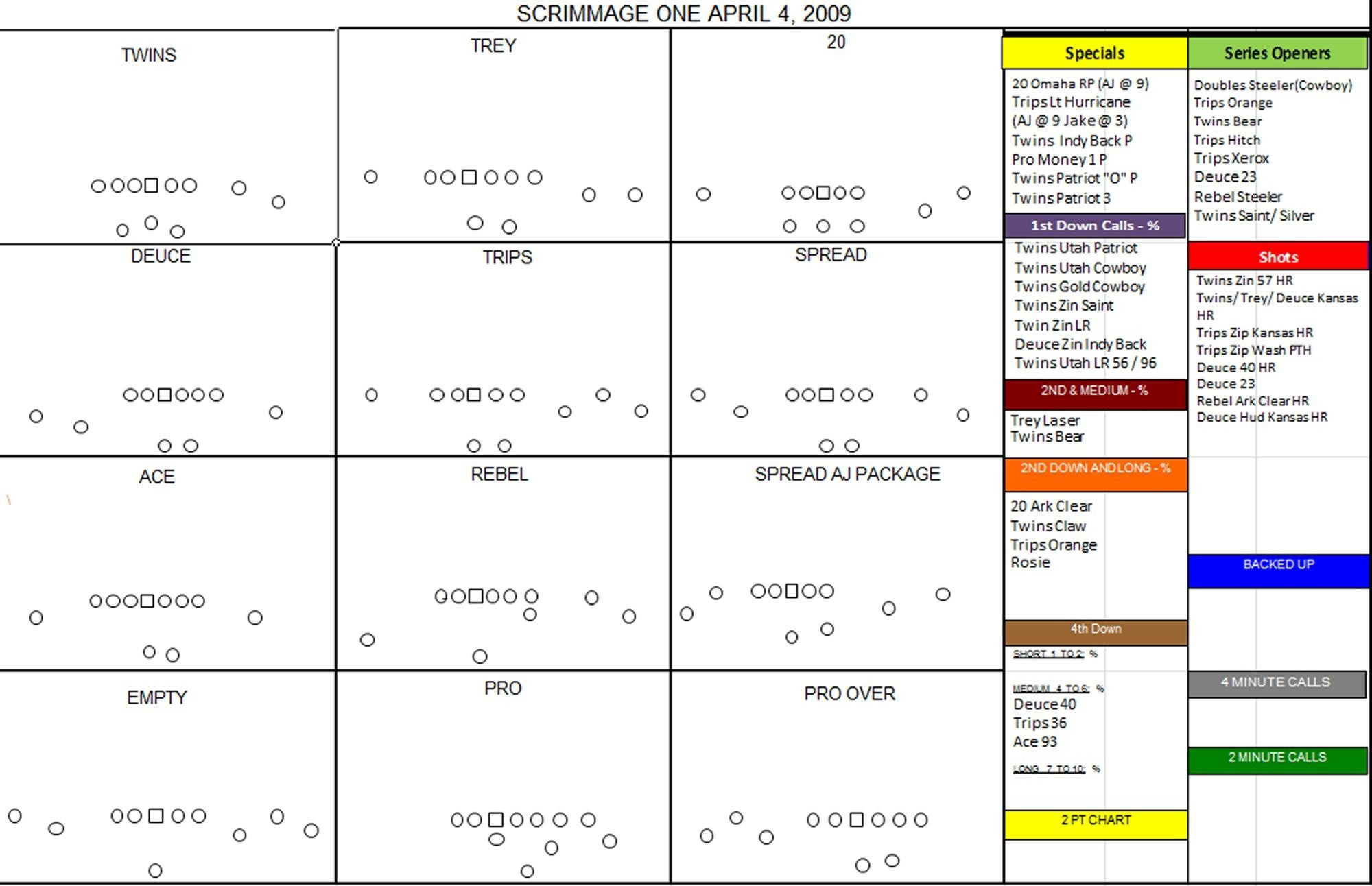 Football Drawing Template - Tutlin.psstech.co - Free Printable Football Play Sheets